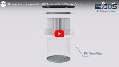 The operation principle of the ADS Extraoral Dental Suction System